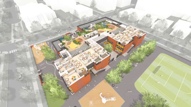 perspective plan at child care
